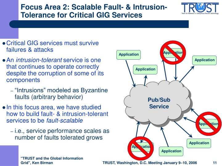 Critical GIG services must survive failures & attacks