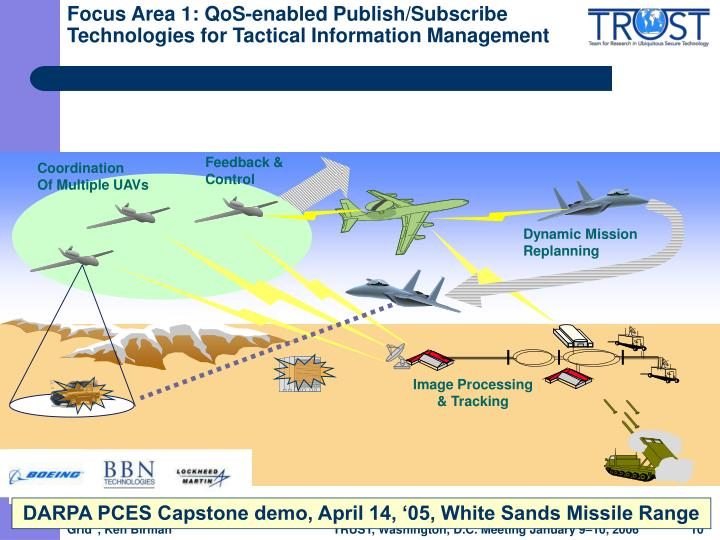 Focus Area 1: QoS-enabled Publish/Subscribe Technologies for Tactical Information Management