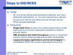 steps to gig nces