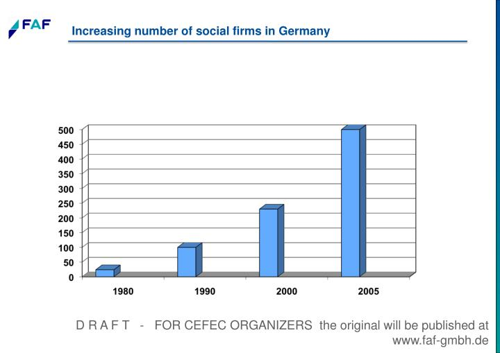 Increasing number of social firms in Germany