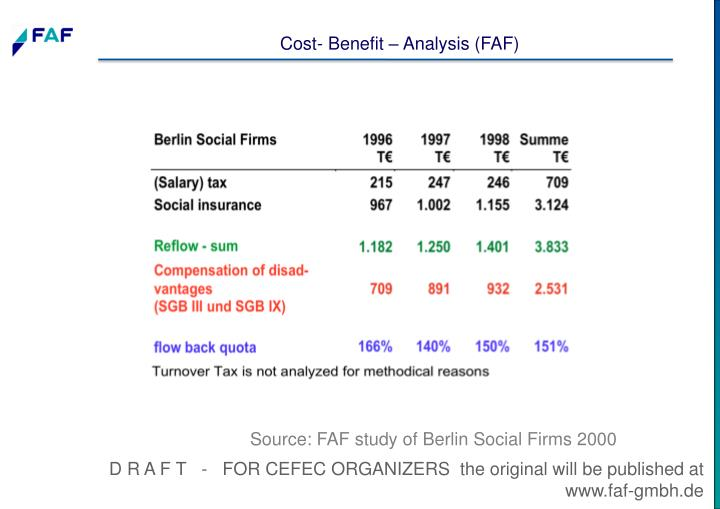Cost- Benefit – Analysis (FAF)