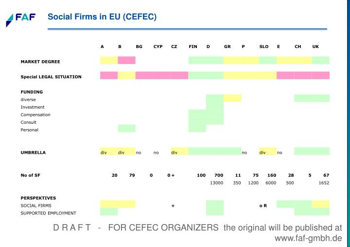 Social Firms in EU (CEFEC)