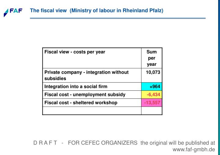 The fiscal view  (Ministry of labour in Rheinland Pfalz)