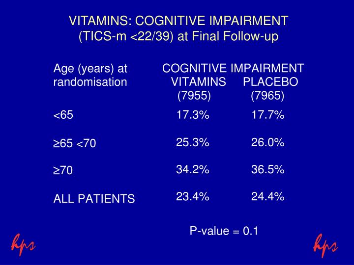 VITAMINS: COGNITIVE IMPAIRMENT