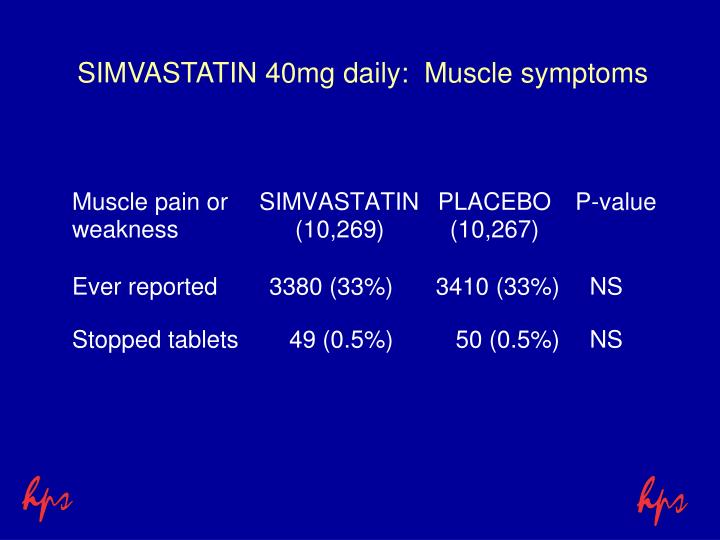SIMVASTATIN 40mg daily:  Muscle symptoms