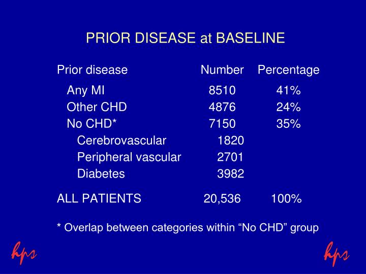 PRIOR DISEASE at BASELINE
