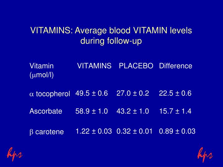 VITAMINS: Average blood VITAMIN levels
