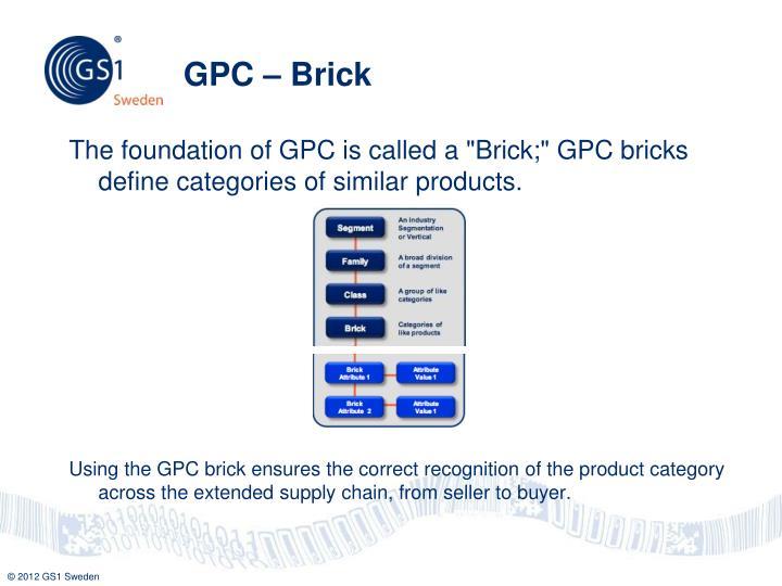 GPC – Brick