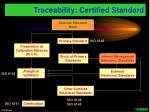 traceability certified standard