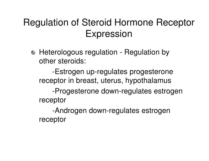 Regulation of Steroid Hormone Receptor Expression