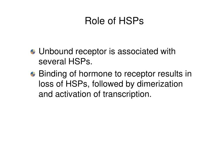 Role of HSPs