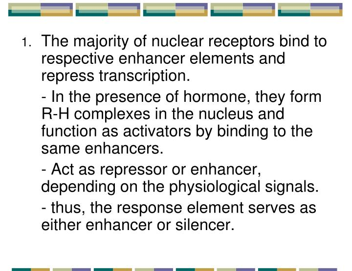 The majority of nuclear receptors bind to respective enhancer elements and repress transcription.