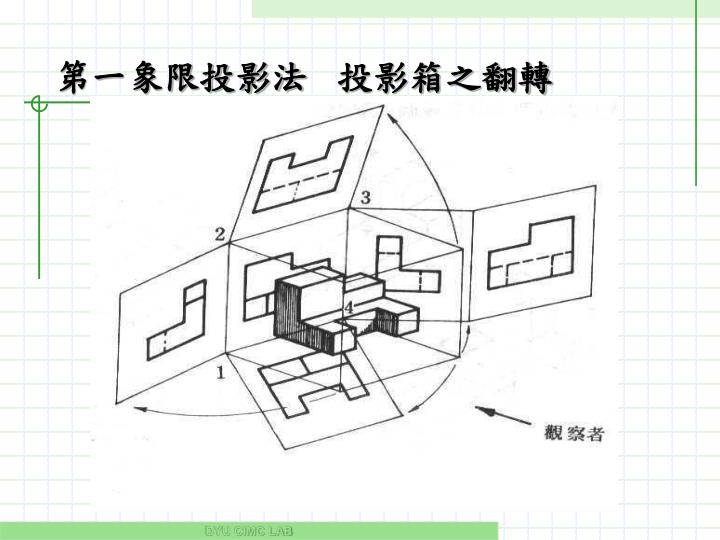 第一象限投影法   投影箱之翻轉
