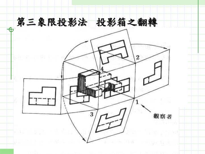 第三象限投影法   投影箱之翻轉