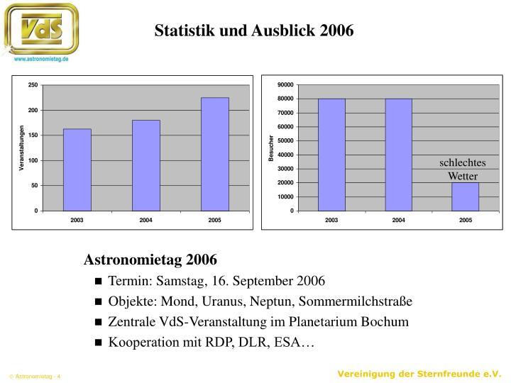 Statistik und Ausblick 2006