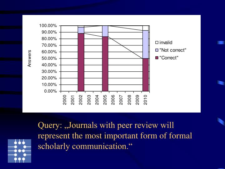 "Query: ""Journals with peer review will represent the most important form of formal scholarly communication."""