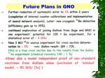 future plans in gno