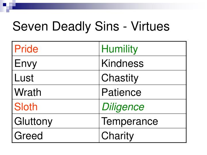 Seven Deadly Sins - Virtues