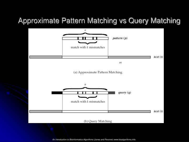 Approximate Pattern Matching vs Query Matching