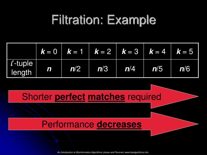 Filtration: Example