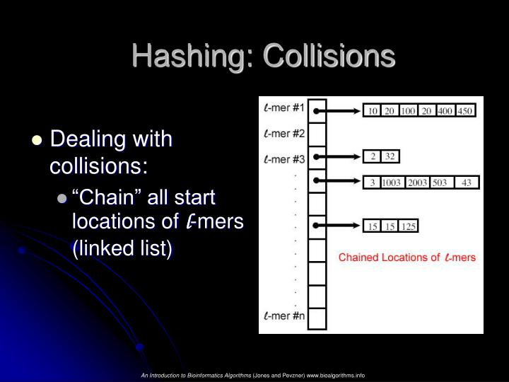 Hashing: Collisions