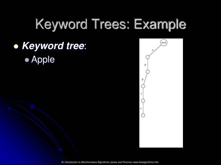 Keyword Trees: Example