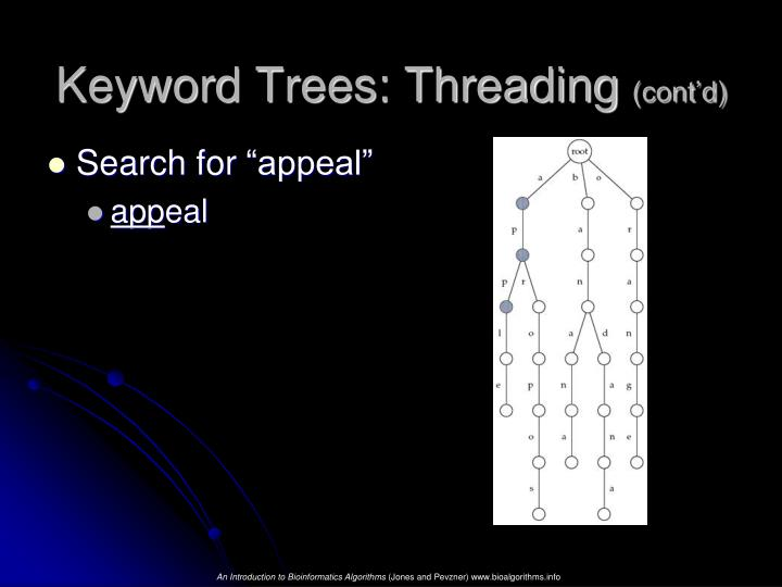 Keyword Trees: Threading