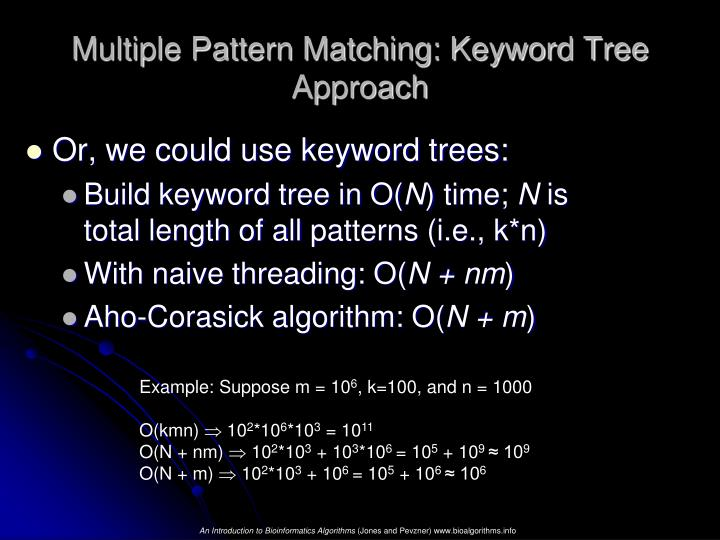 Multiple Pattern Matching: Keyword Tree Approach