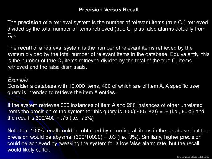 Precision Versus Recall