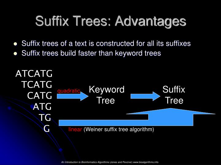 Suffix Trees: Advantages