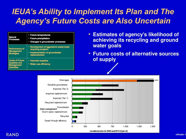 IEUA's Ability to Implement Its Plan and The Agency's Future Costs are Also Uncertain