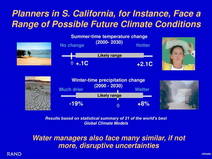 Planners in s california for instance face a range of possible future climate conditions