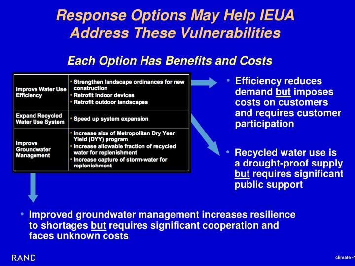 Response Options May Help IEUA