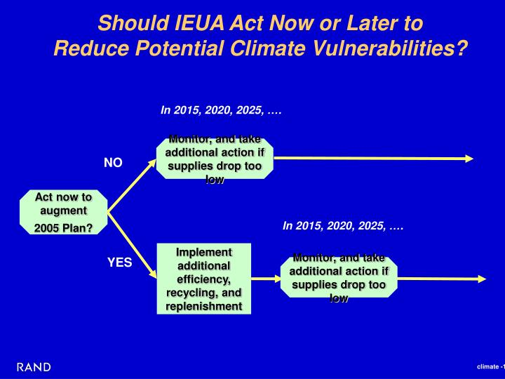 Should IEUA Act Now or Later to