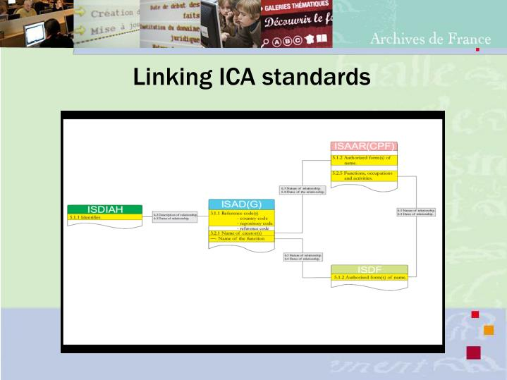 Linking ICA standards