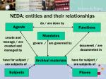 neda entities and their relationships
