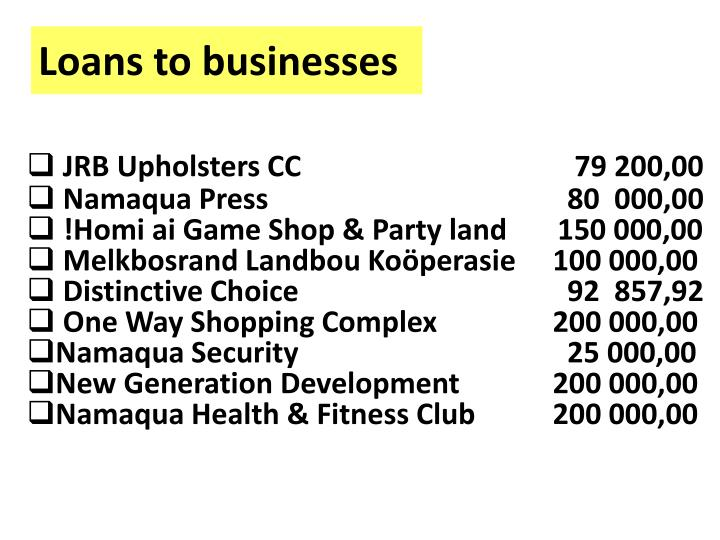 Loans to businesses