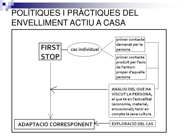 POLÍTIQUES I PRÀCTIQUES DEL ENVELLIMENT ACTIU A CASA