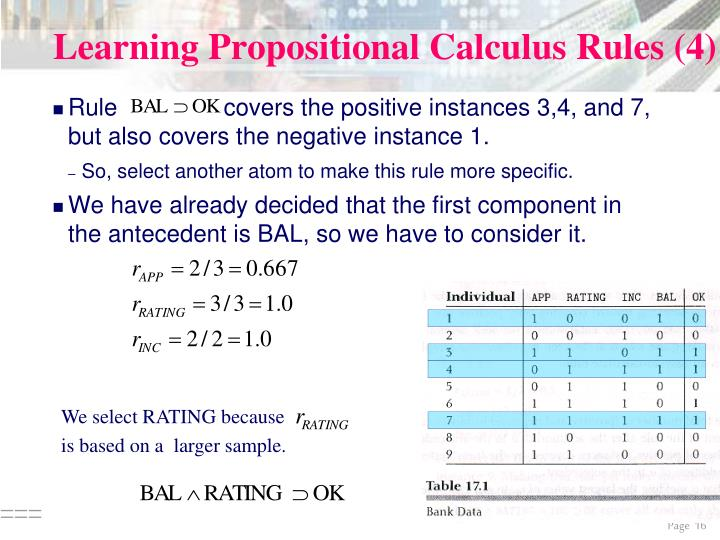 Learning Propositional Calculus Rules (4)