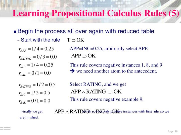 Learning Propositional Calculus Rules (5)