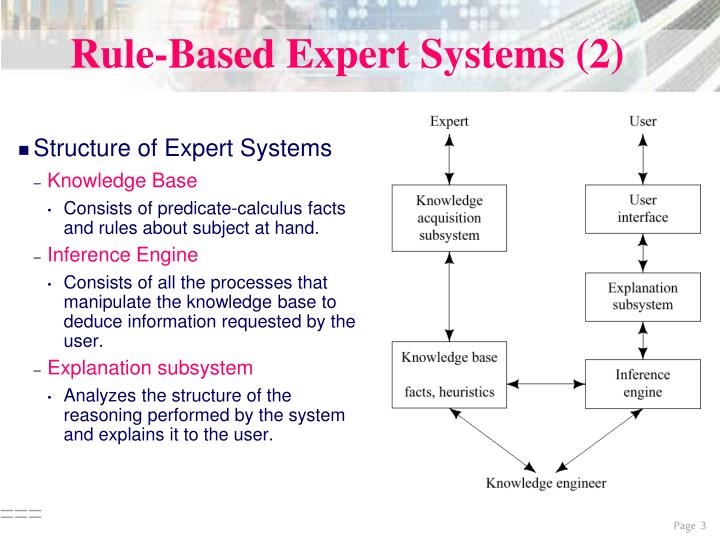 Rule based expert systems 2