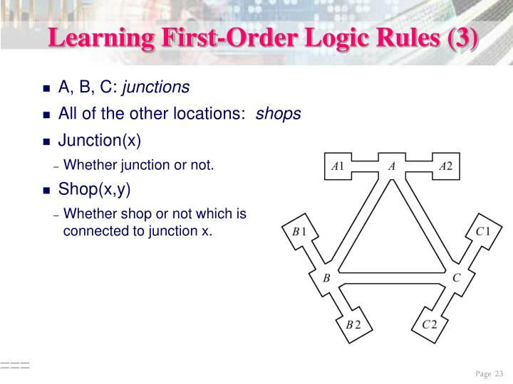 Learning First-Order Logic Rules (3)