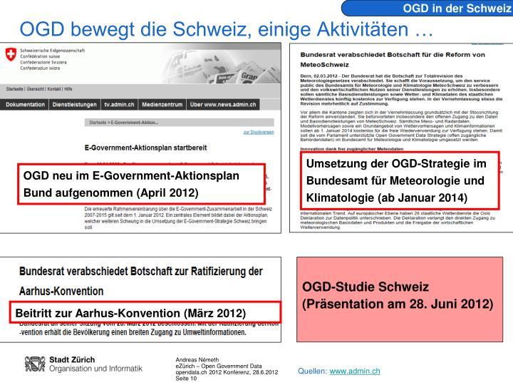 OGD in der Schweiz