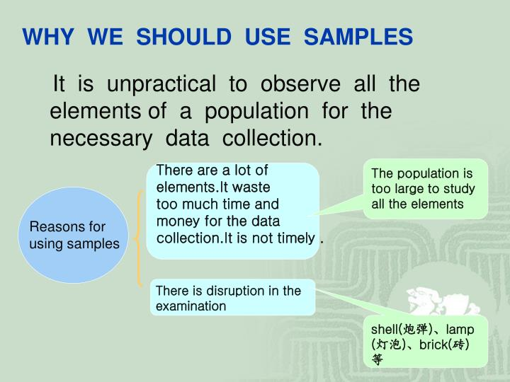 WHY  WE  SHOULD  USE  SAMPLES