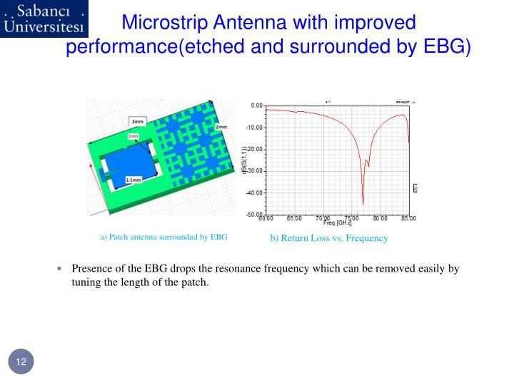 Microstrip patch antenna gain