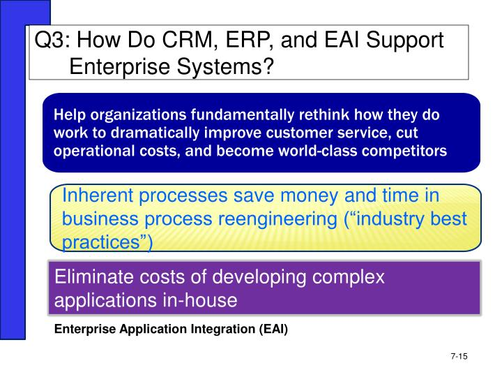 Q3: How Do CRM, ERP, and EAI Support Enterprise Systems?