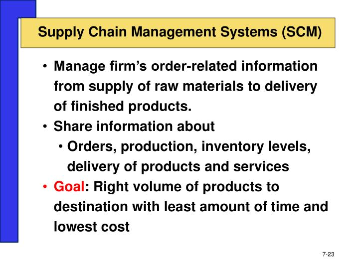 Supply Chain Management Systems (SCM)