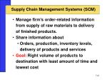 supply chain management systems scm