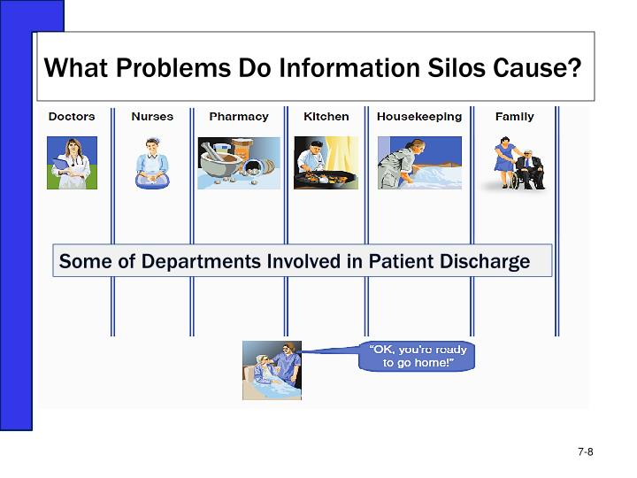 What Problems Do Information Silos Cause?