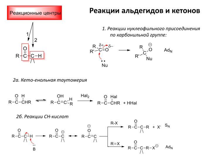 Реакции альдегидов и кетонов